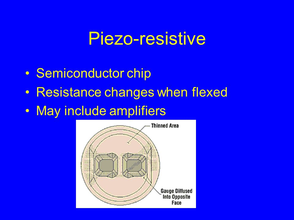 Piezo-resistive Semiconductor chip Resistance changes when flexed May include amplifiers