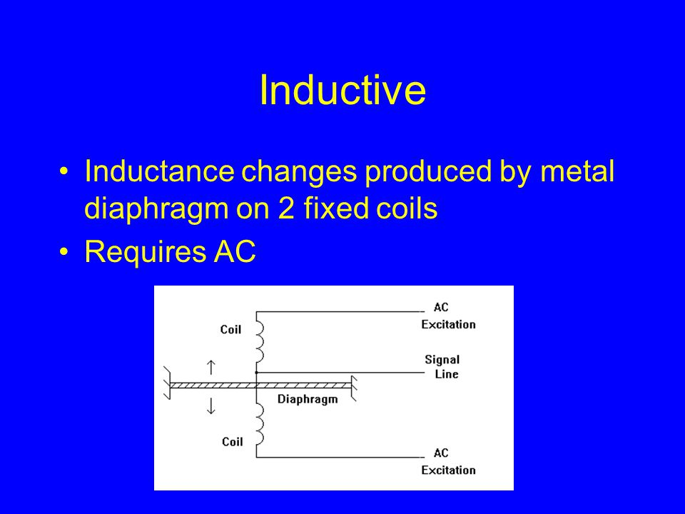 Inductive Inductance changes produced by metal diaphragm on 2 fixed coils Requires AC