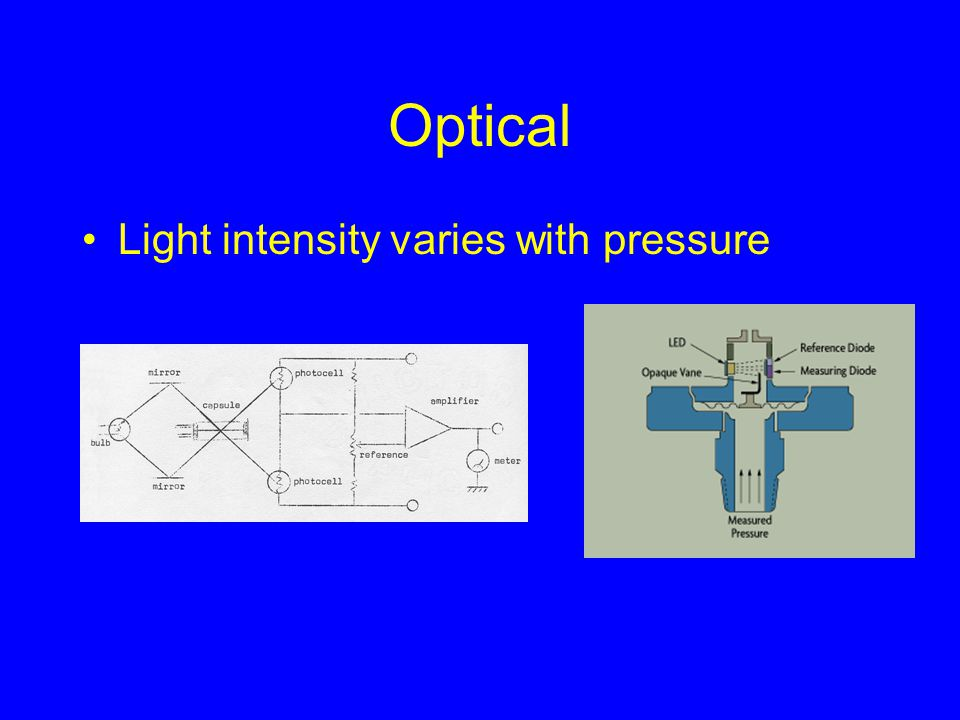 Optical Light intensity varies with pressure