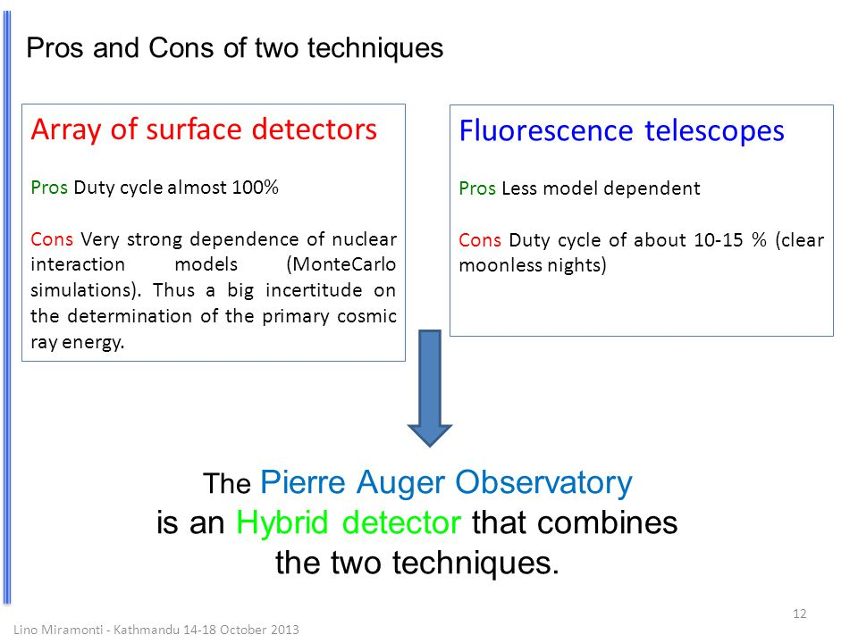 The Pierre Auger Observatory is an Hybrid detector that combines the two techniques.