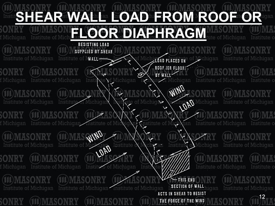 12 SHEAR WALL LOAD FROM ROOF OR FLOOR DIAPHRAGM