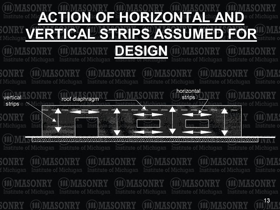 13 ACTION OF HORIZONTAL AND VERTICAL STRIPS ASSUMED FOR DESIGN