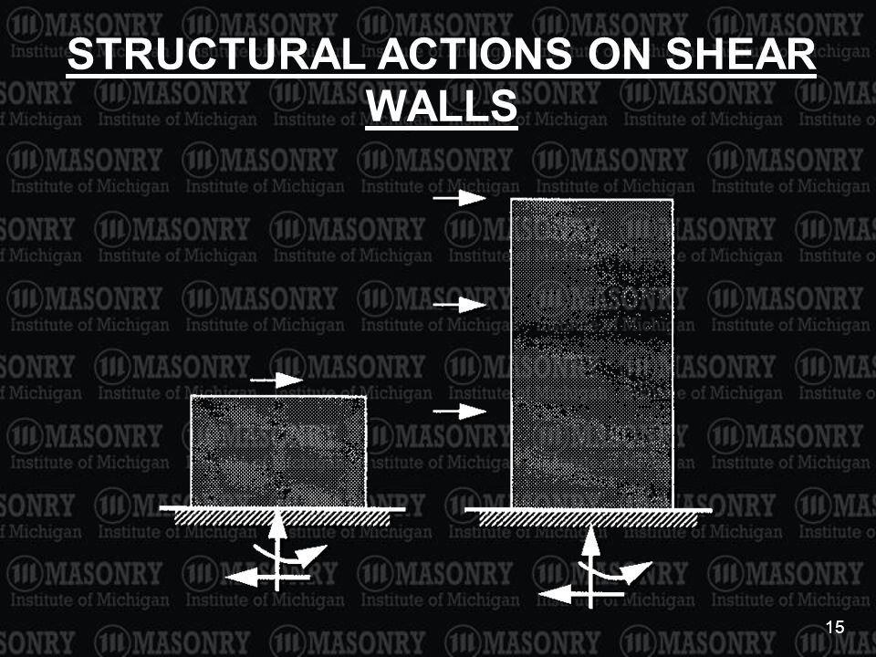 15 STRUCTURAL ACTIONS ON SHEAR WALLS