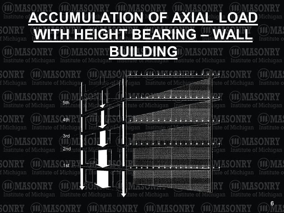7 AXIAL STRESSES IN BEARING WALL WITH UNIFORMLY DISTRIBUTED AXIAL LOAD