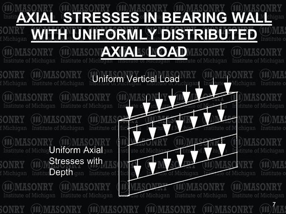 18 Required Lap Length of Bars in Inches* Bar Size Diameter (d, in.) 2005 MSJC Allowable Stress Design 2005 MSJC Strength MBC 2006 Allowable Stress Design (48d, in.)** MBC 2006 Strength Design 8 CMU 12 CMU8 CMU 12 CMU #33/815.1 18 15.1 #44/820.1 24 20.1 #55/825.2 30 25.2 #66/842.839.342.836 39.3 #77/859.445.859.442 45.8 #88/891.260.491.248 60.4 * Assume bar placed in center, Grade 60 steel, 48 o.c.