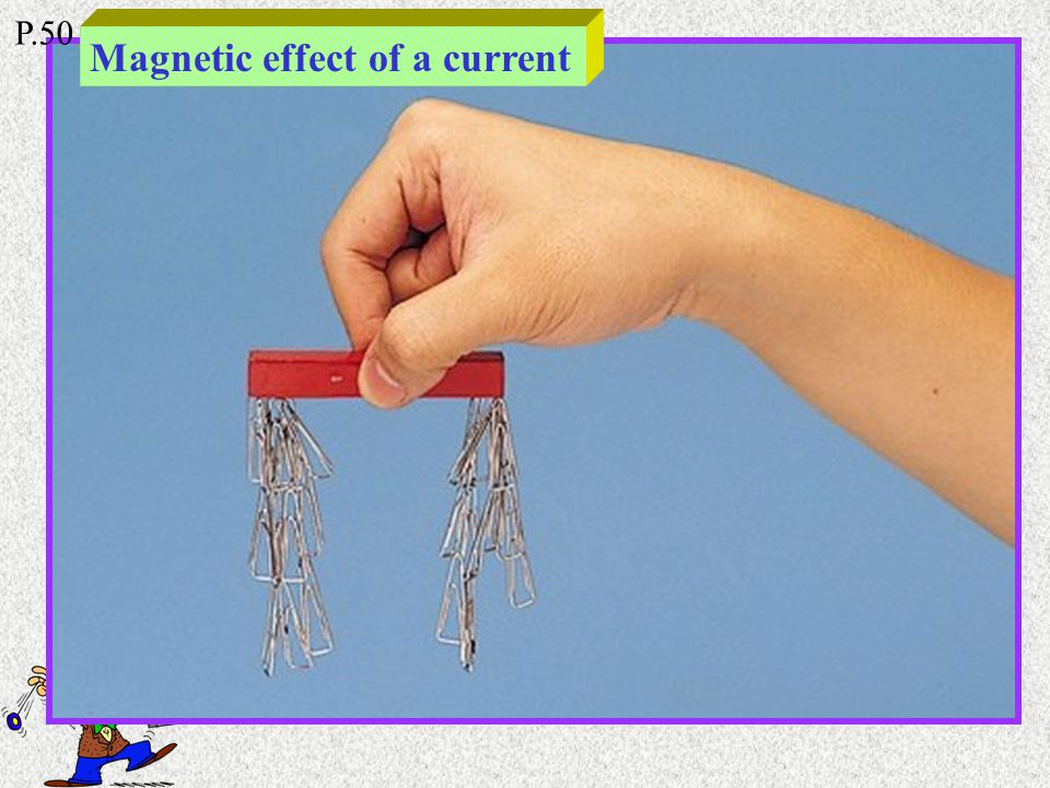 P.50 Magnetic effect of a current