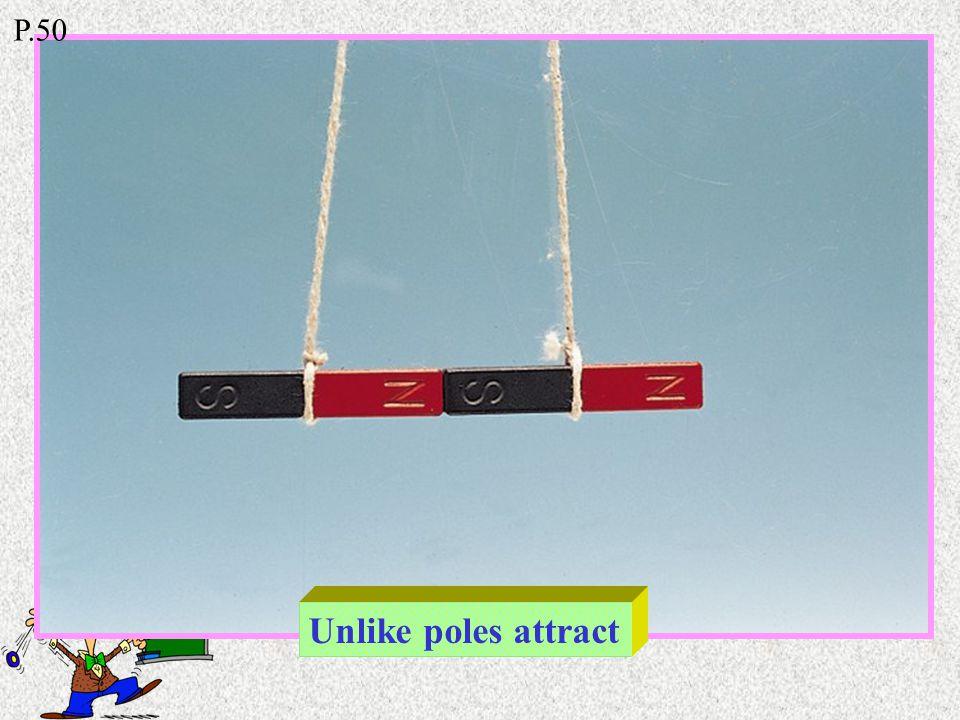 P.50 Unlike poles attract