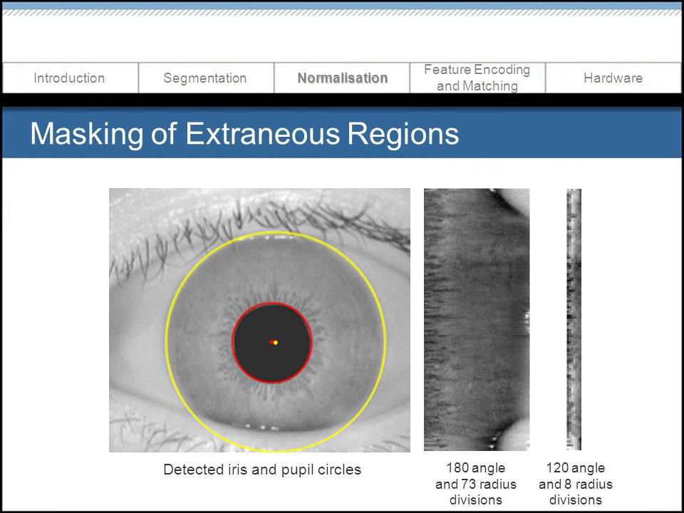 Masking of Extraneous Regions Detected iris and pupil circles 180 angle and 73 radius divisions 120 angle and 8 radius divisions NormalisationIntroduc