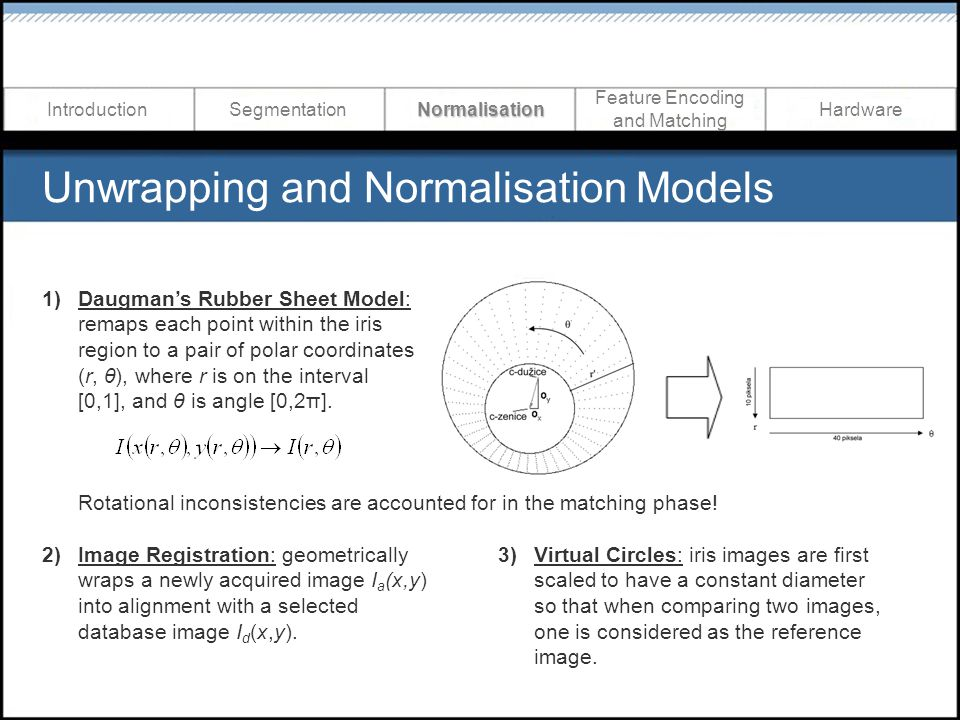 Unwrapping and Normalisation Models 1)Daugman's Rubber Sheet Model: remaps each point within the iris region to a pair of polar coordinates (r, θ), wh
