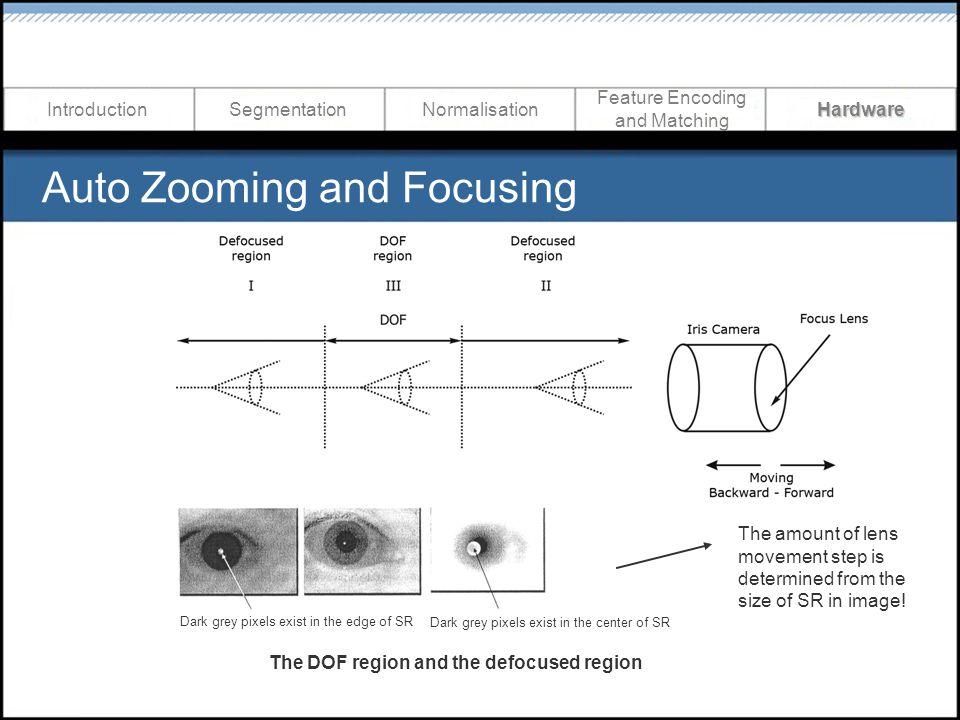 Auto Zooming and Focusing Dark grey pixels exist in the edge of SR Dark grey pixels exist in the center of SR The DOF region and the defocused region