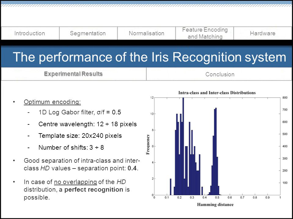 The performance of the Iris Recognition system Optimum encoding: -1D Log Gabor filter, σ/f = 0.5 -Centre wavelength: 12 ÷ 18 pixels -Template size: 20
