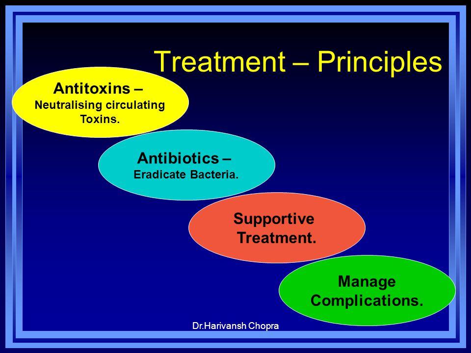Dr.Harivansh Chopra Treatment – Principles Antitoxins – Neutralising circulating Toxins. Antibiotics – Eradicate Bacteria. Supportive Treatment. Manag