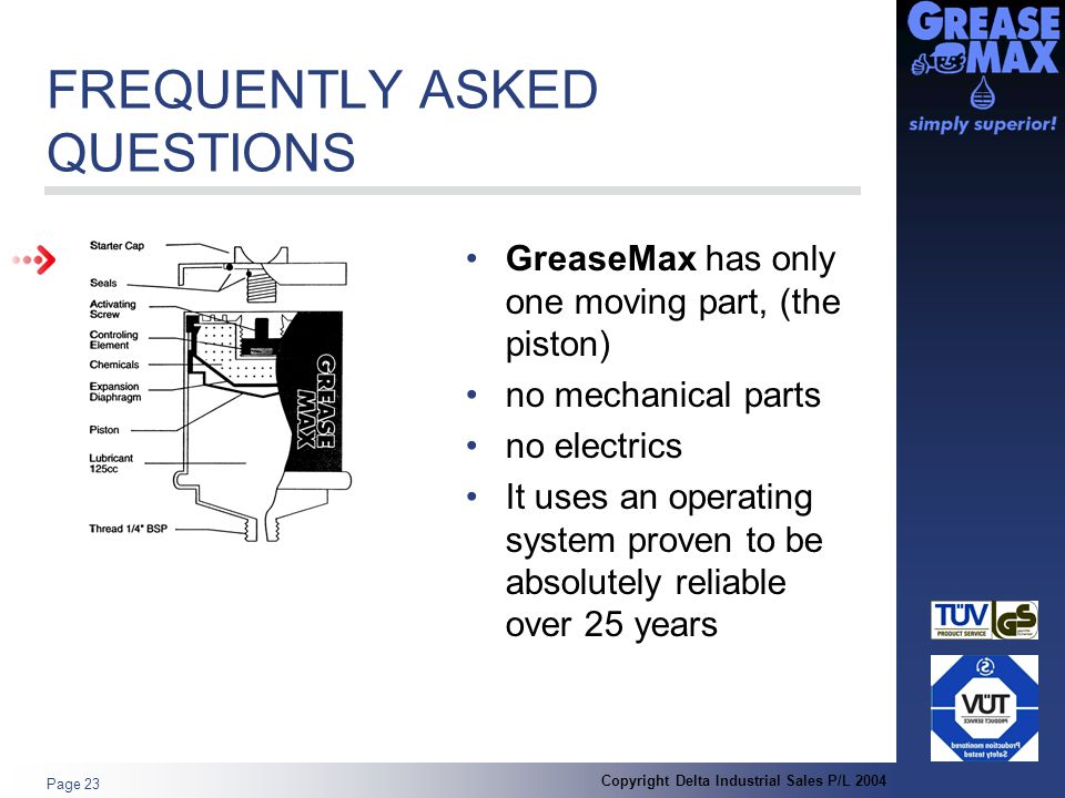 Copyright Delta Industrial Sales P/L 2004 Page 23 FREQUENTLY ASKED QUESTIONS GreaseMax has only one moving part, (the piston) no mechanical parts no electrics It uses an operating system proven to be absolutely reliable over 25 years