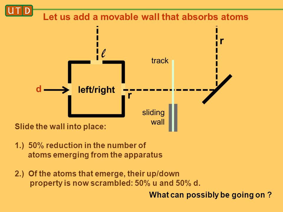 Let us add a movable wall that absorbs atoms Slide the wall into place: 1.) 50% reduction in the number of atoms emerging from the apparatus 2.) Of th