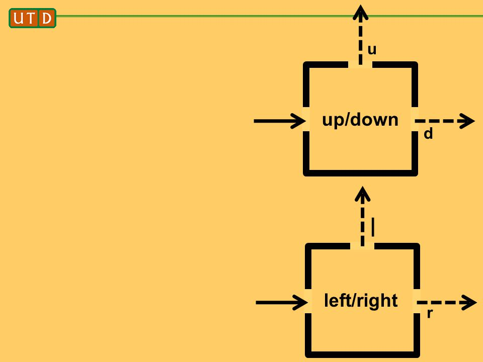 up/down d u left/right r l