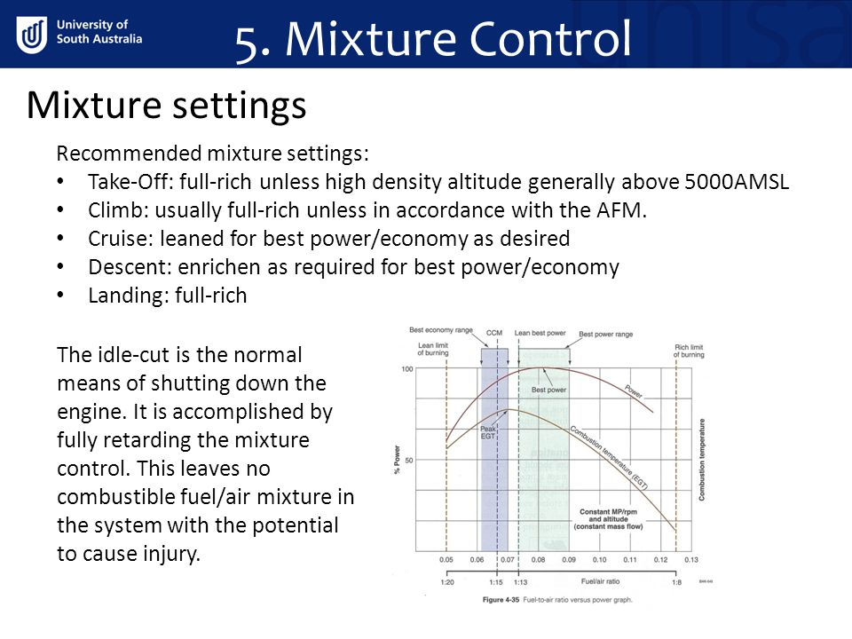 5. Mixture Control Mixture settings Recommended mixture settings: Take-Off: full-rich unless high density altitude generally above 5000AMSL Climb: usu