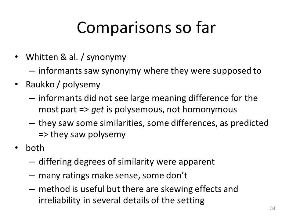 Comparisons so far Whitten & al.