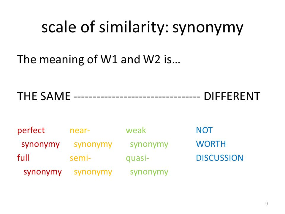 scale of similarity: synonymy The meaning of W1 and W2 is… THE SAME --------------------------------- DIFFERENT perfectnear-weakNOT synonymy synonymy synonymyWORTH fullsemi-quasi-DISCUSSION synonymy synonymy synonymy 9