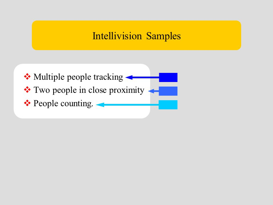 Intellivision Samples  Multiple people tracking  Two people in close proximity  People counting.