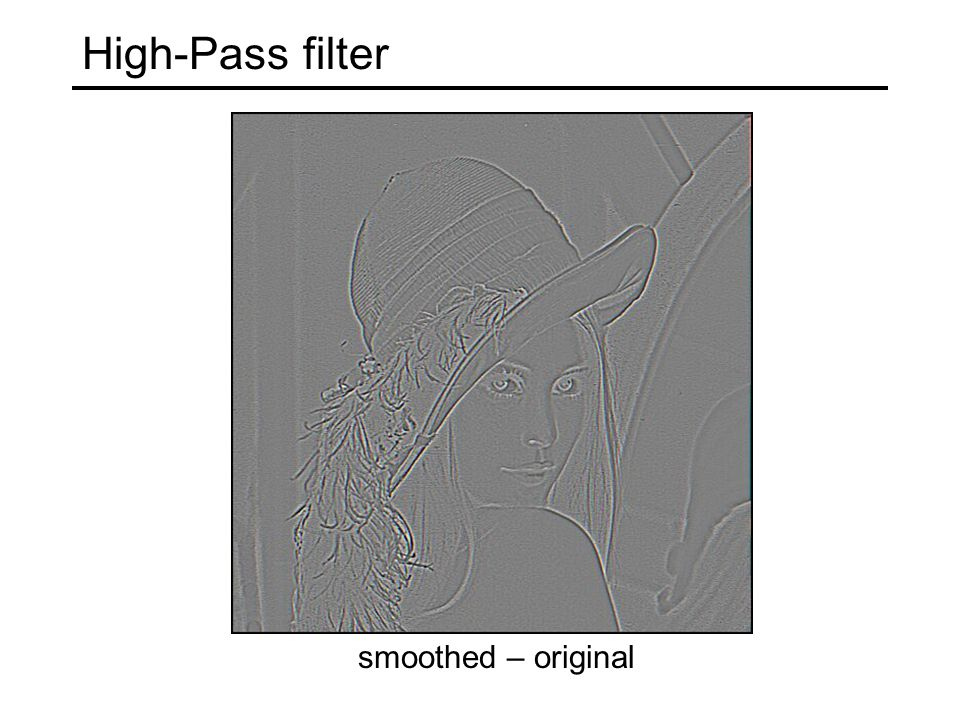 High-Pass filter smoothed – original