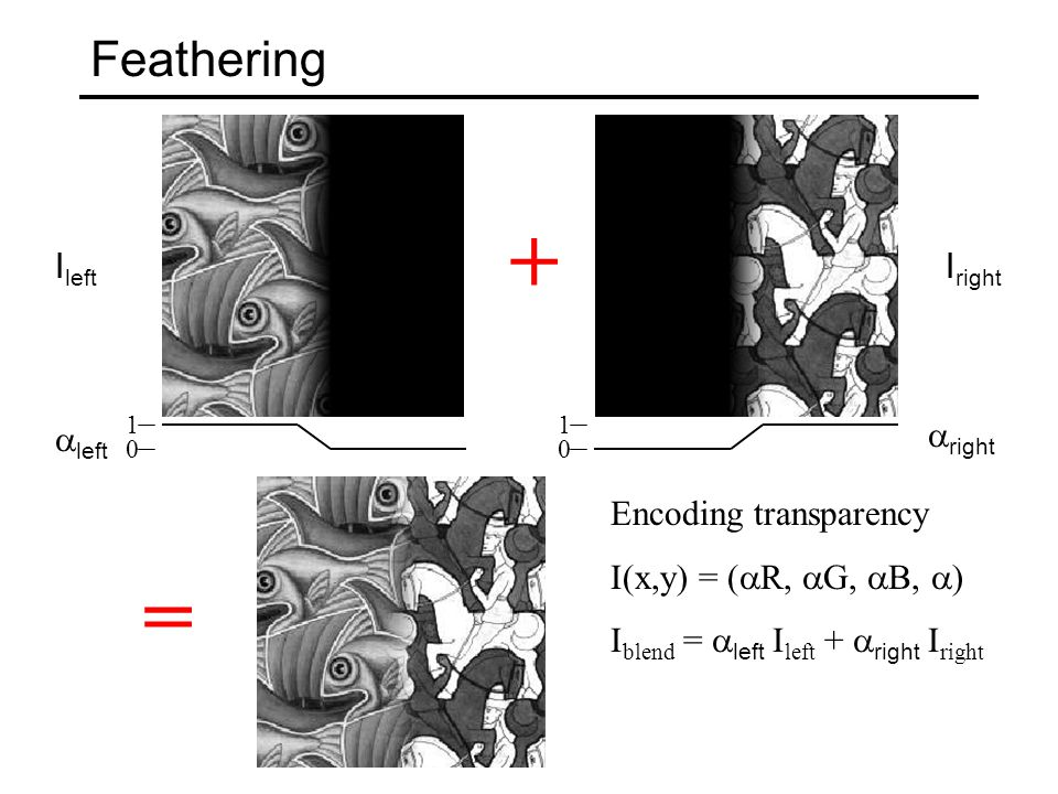 Feathering 0 1 0 1 + = Encoding transparency I(x,y) = (  R,  G,  B,  ) I blend =  left I left +  right I right I left I right  left  right
