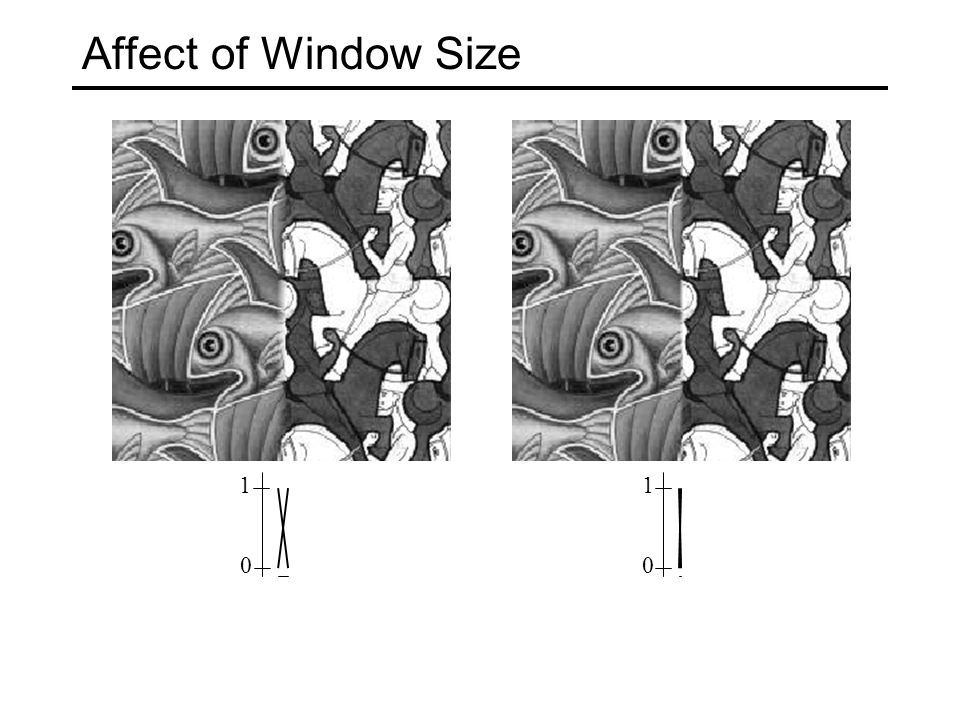 Affect of Window Size 0 1 0 1