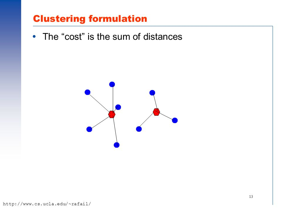 "13 http://www.cs.ucla.edu/~rafail/ Clustering formulation  The ""cost"" is the sum of distances"