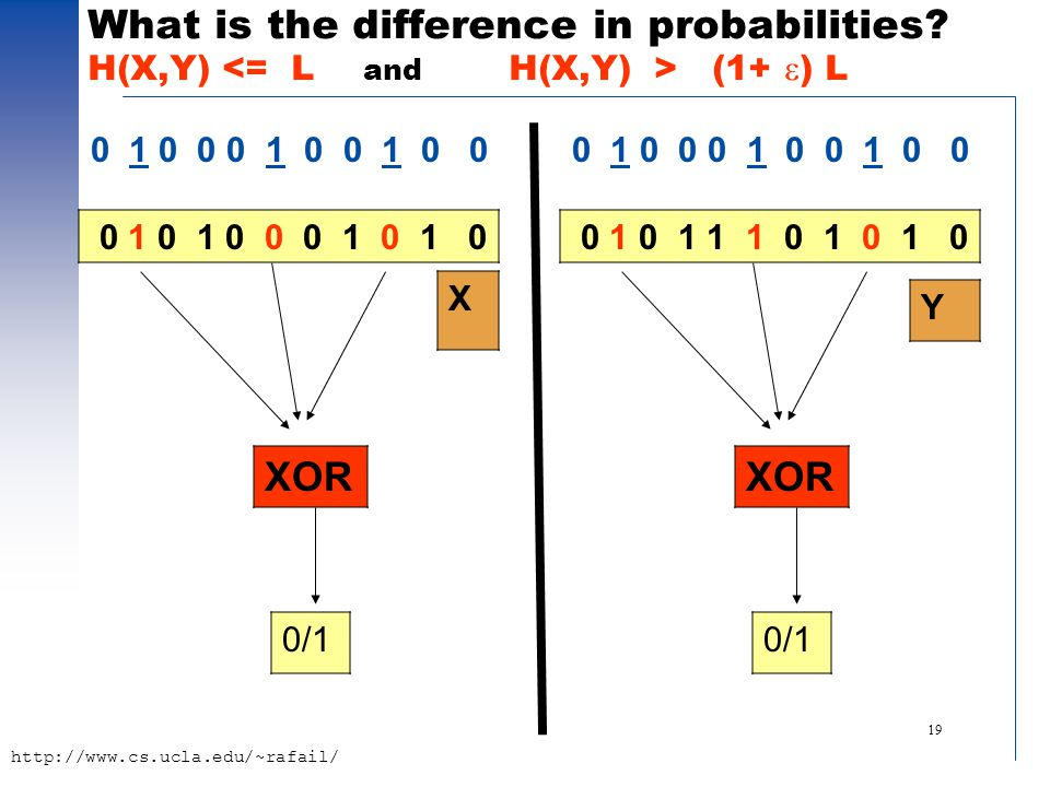 19 http://www.cs.ucla.edu/~rafail/ What is the difference in probabilities? H(X,Y) (1+  ) L 0 1 0 1 0 0 0 1 0 1 0 XOR 0/1 0 1 0 0 0 1 0 0 1 0 0 0 1 0