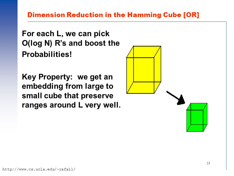 23 http://www.cs.ucla.edu/~rafail/ Dimension Reduction in the Hamming Cube [OR] For each L, we can pick O(log N) R's and boost the Probabilities! Key
