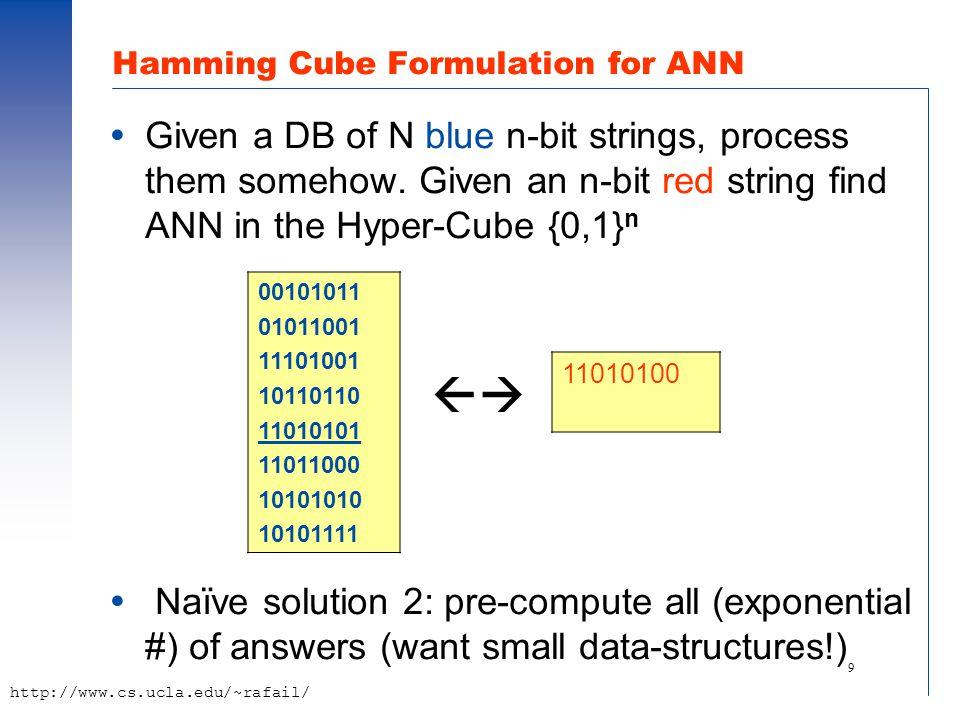 10 http://www.cs.ucla.edu/~rafail/ Clustering problem that I'll discuss in detail  K-clustering