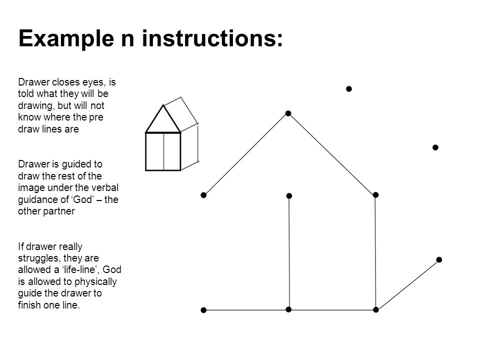 Example n instructions: Drawer closes eyes, is told what they will be drawing, but will not know where the pre draw lines are Drawer is guided to draw the rest of the image under the verbal guidance of 'God' – the other partner If drawer really struggles, they are allowed a 'life-line', God is allowed to physically guide the drawer to finish one line.