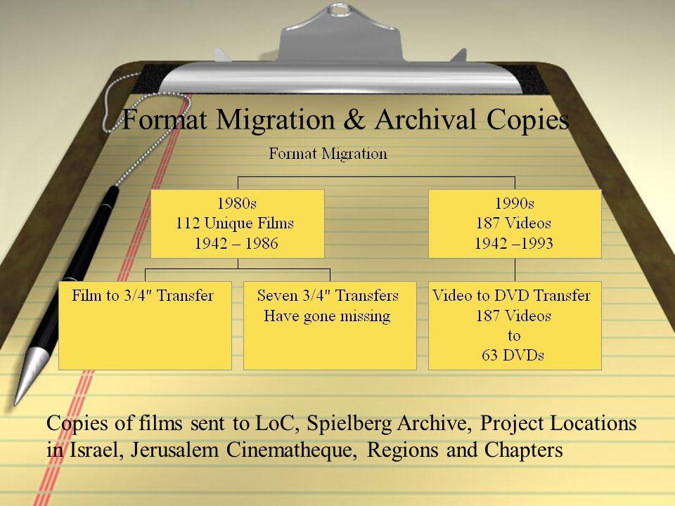 Assessment & Suggestions Films Merit Preservation: Content, Use, Awards & Recognition Repositories: Hadassah, Alden Films, CZA, Cinematheque, Rad/Spielberg.
