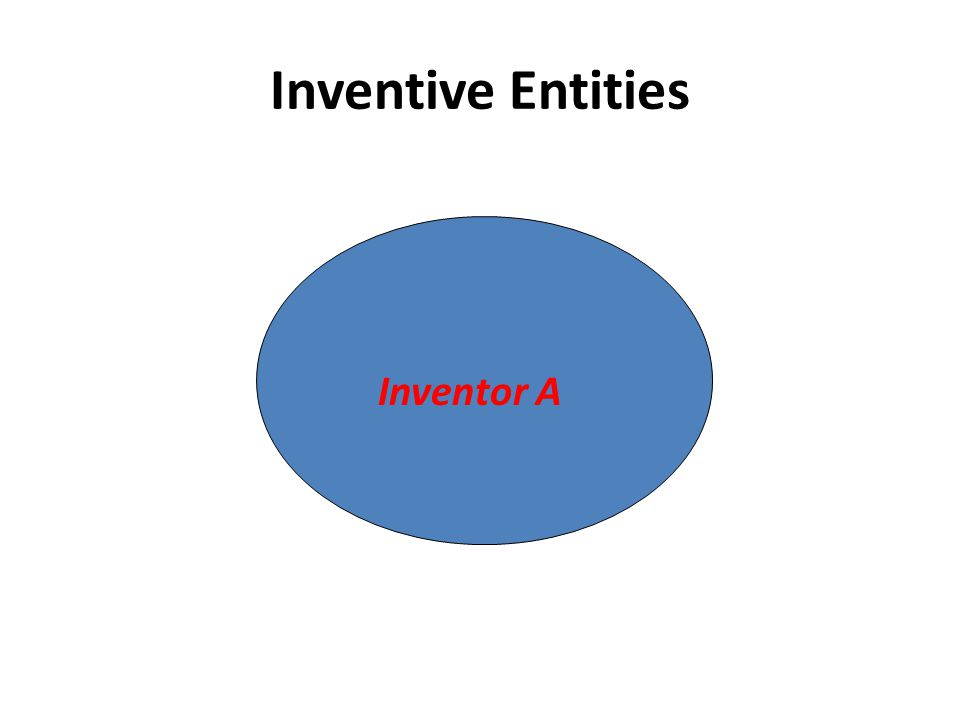 Inventive Entities Inventor A