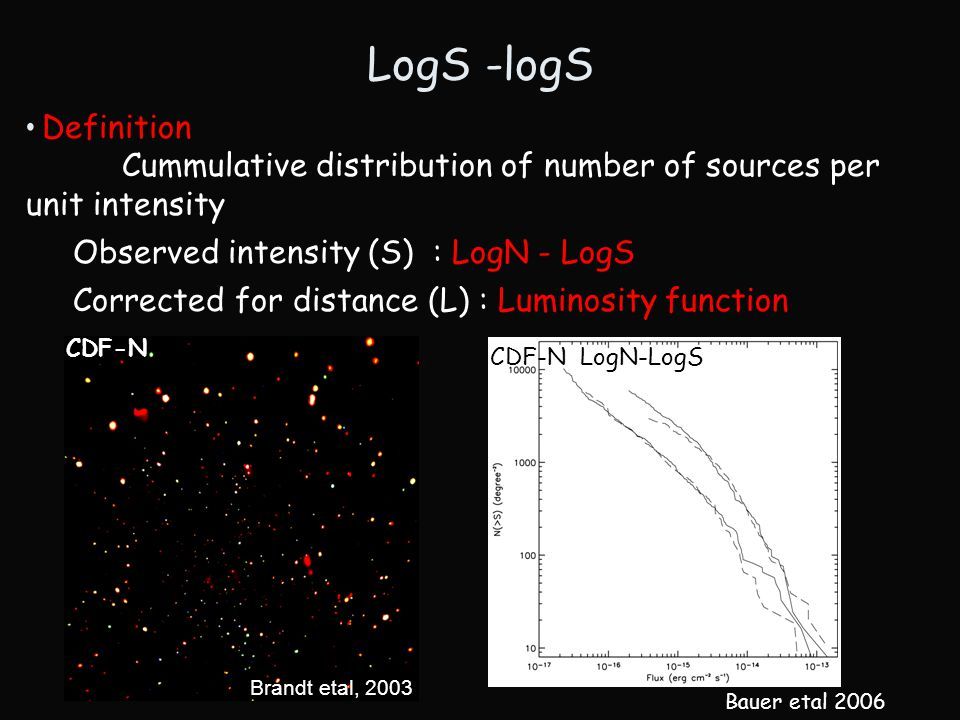 A brief cosmology primer (II) Euclidean universe Non Euclidean universe If the sources have a distribution of luminosities