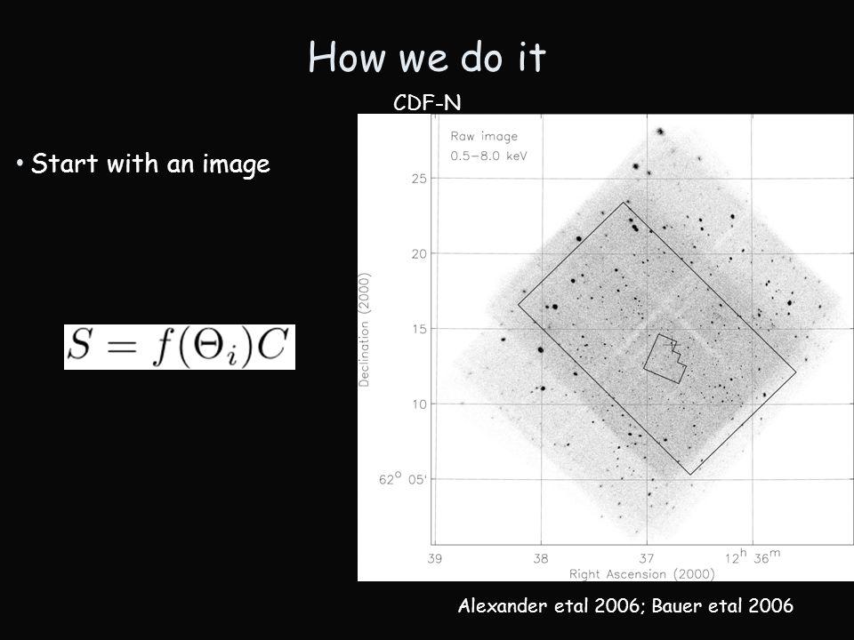 Start with an image How we do it CDF-N Alexander etal 2006; Bauer etal 2006