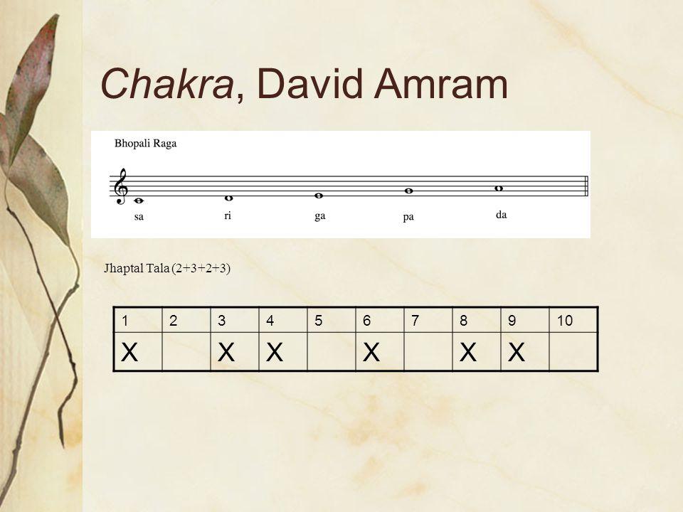 Chakra, David Amram Jhaptal Tala (2+3+2+3) 12345678910 XXXXXX