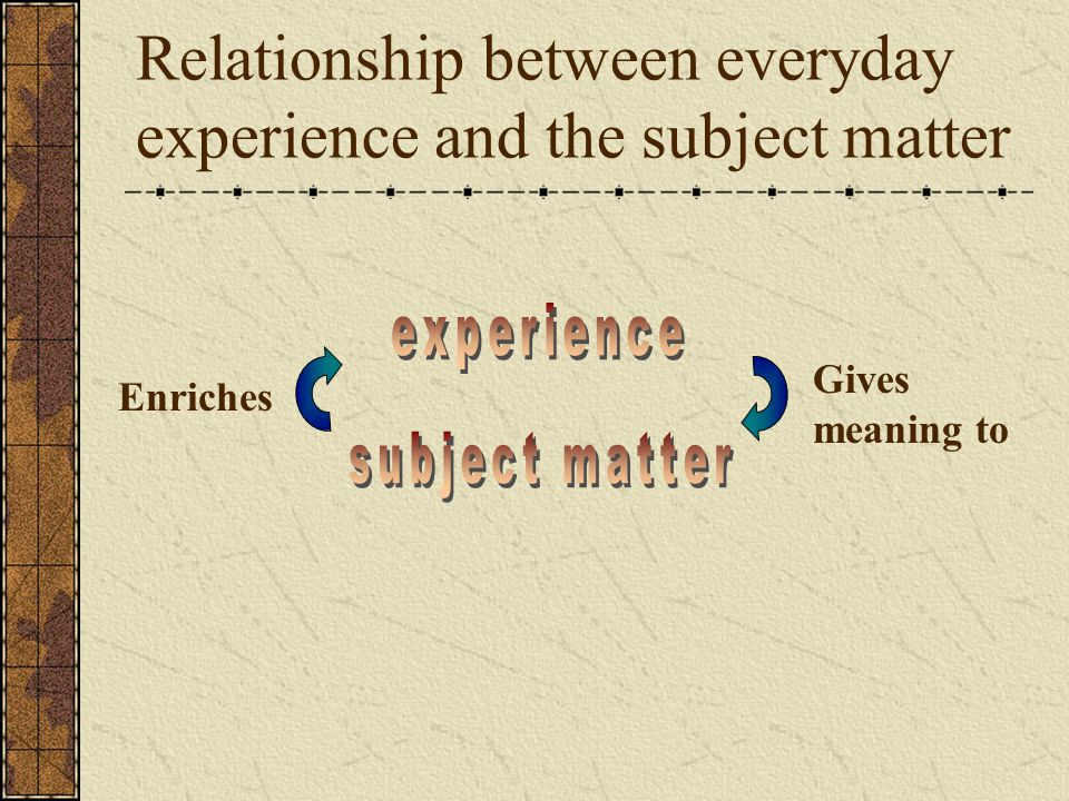 Enriches Gives meaning to Relationship between everyday experience and the subject matter