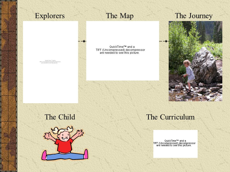 ExplorersThe MapThe Journey The ChildThe Curriculum