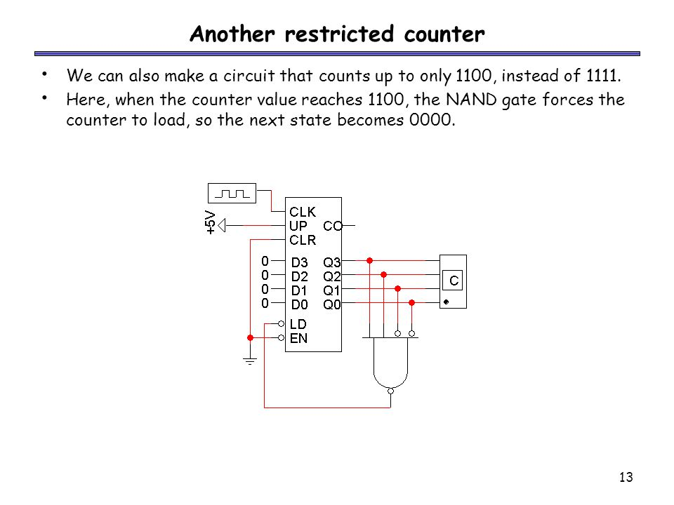 13 Another restricted counter We can also make a circuit that counts up to only 1100, instead of 1111.