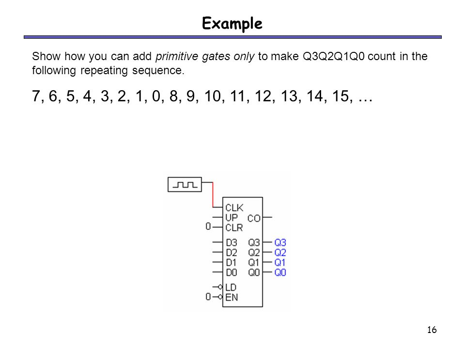 16 Example Show how you can add primitive gates only to make Q3Q2Q1Q0 count in the following repeating sequence.