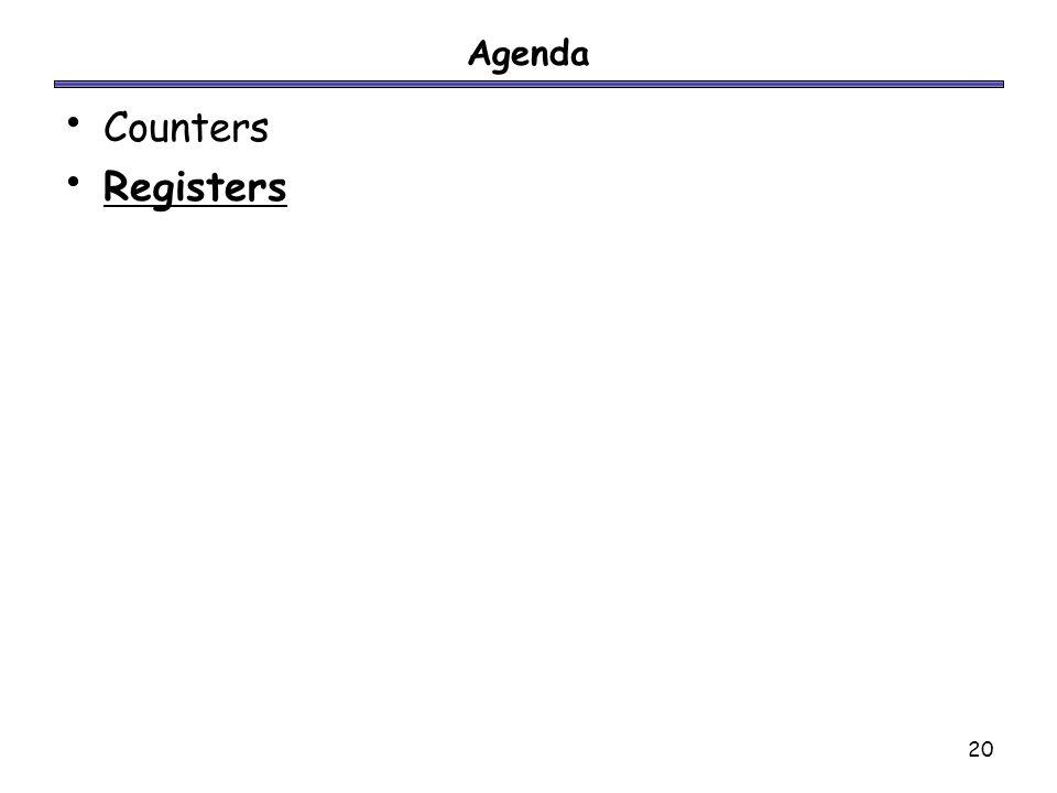 20 Agenda Counters Registers