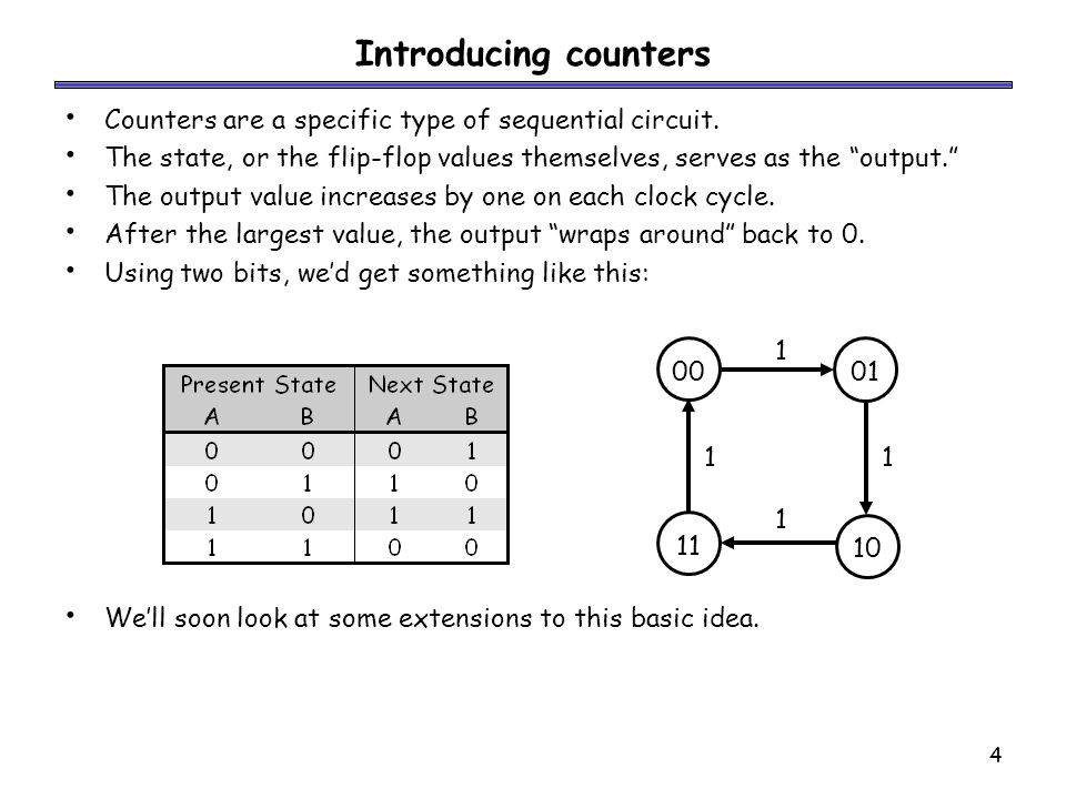 15 Example Also, the output CO is 0 only when the counter's current state is 1111 and UP=1, or when the current state is 0000 and UP=0: CO = ( Q3Q2Q1Q0UP + Q3'Q2'Q1'Q0'UP' )'