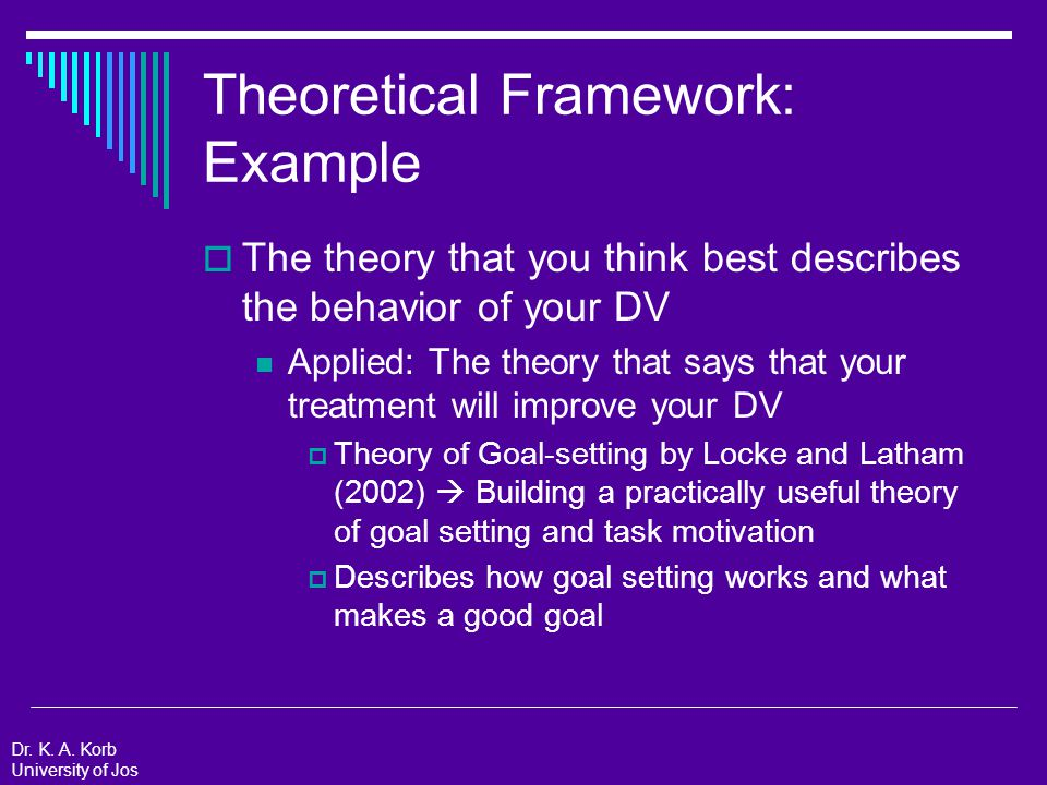 Theoretical Framework: Example  The theory that you think best describes the behavior of your DV Applied: The theory that says that your treatment will improve your DV  Theory of Goal-setting by Locke and Latham (2002)  Building a practically useful theory of goal setting and task motivation  Describes how goal setting works and what makes a good goal Dr.