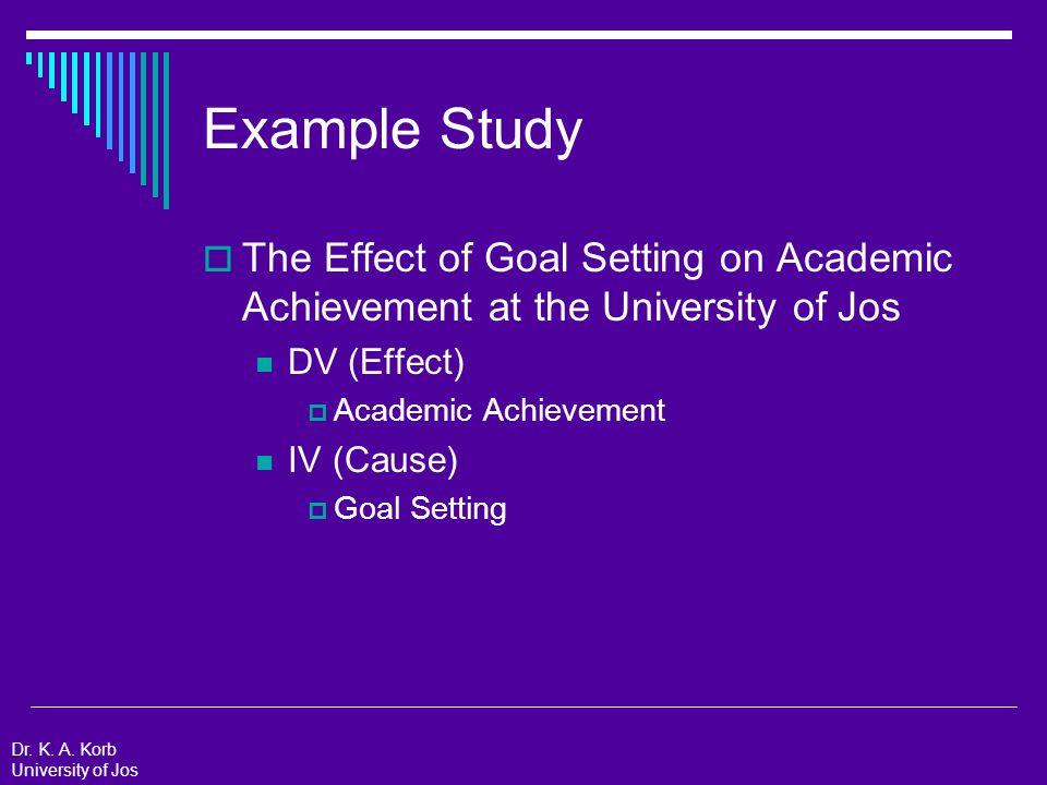 Example Study  The Effect of Goal Setting on Academic Achievement at the University of Jos DV (Effect)  Academic Achievement IV (Cause)  Goal Setting Dr.