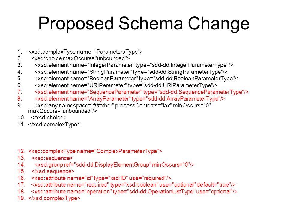 Proposed Schema Change 1. 2. 3. 4. 5. 6. 7. 8. 9. 10. 11. 12. 13. 14. 15. 16. 17. 18. 19.