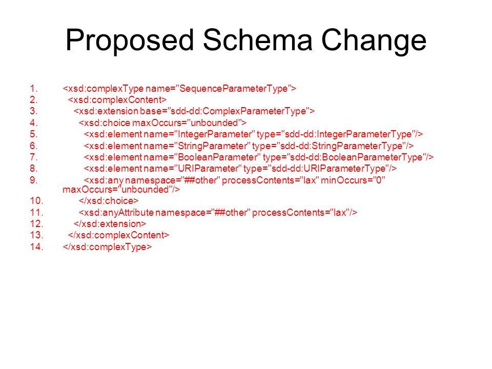 Proposed Schema Change 1. 2. 3. 4. 5. 6. 7. 8. 9. 10. 11. 12. 13. 14.