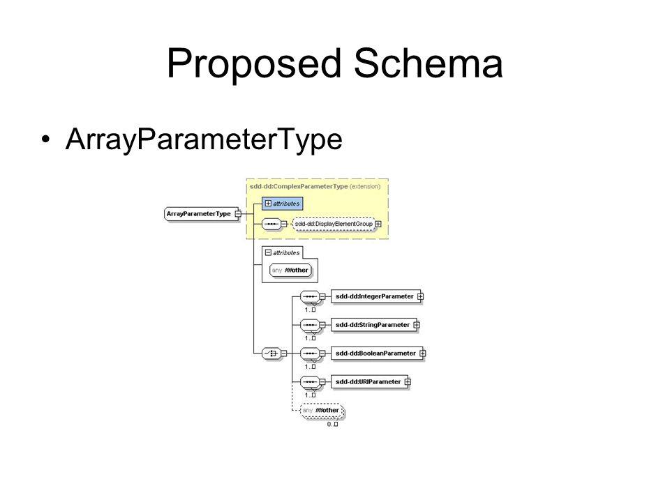 Proposed Schema ArrayParameterType