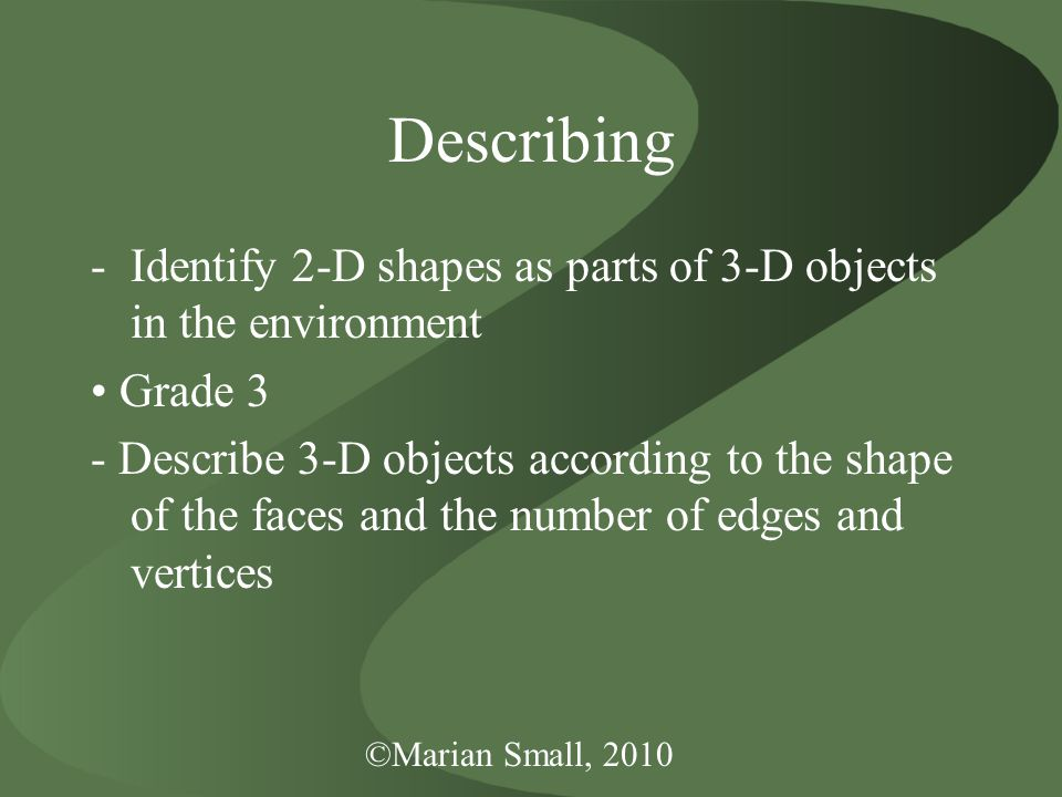©Marian Small, 2010 Describing -Identify 2-D shapes as parts of 3-D objects in the environment Grade 3 - Describe 3-D objects according to the shape of the faces and the number of edges and vertices