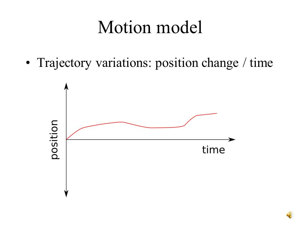 Motion model Primary trajectory: from 4D-CT