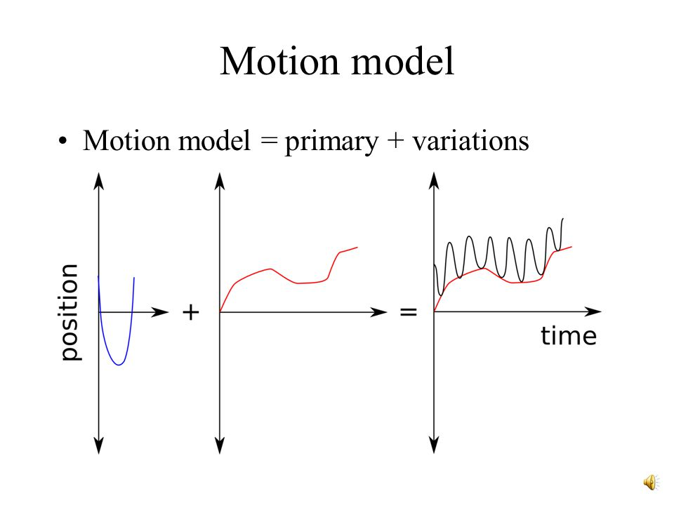Motion model Trajectory variations: position change / time